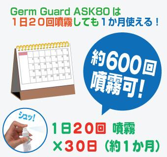 6.一日20回の噴霧で約1か月使える Germ Guard  ASK80