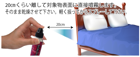南京虫予防スプレー 使用例 Bed-Bug Buster Travel
